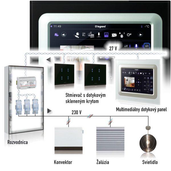Ledio_Inteligentny_system_web